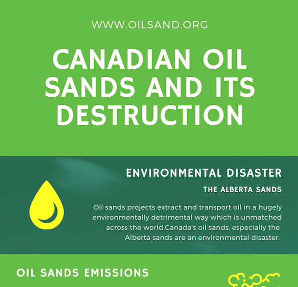 Canadian oil sands and its destruction infographic
